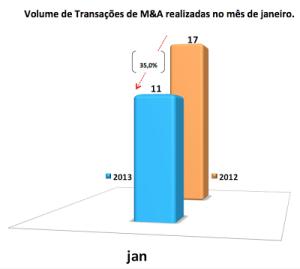 Captura de Tela 2013-02-05 às 13.52.36