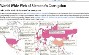 SiemendsSmap