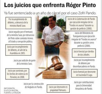 juicios-enfrenta-Roger-Pinto_LRZIMA20130825_0007_11